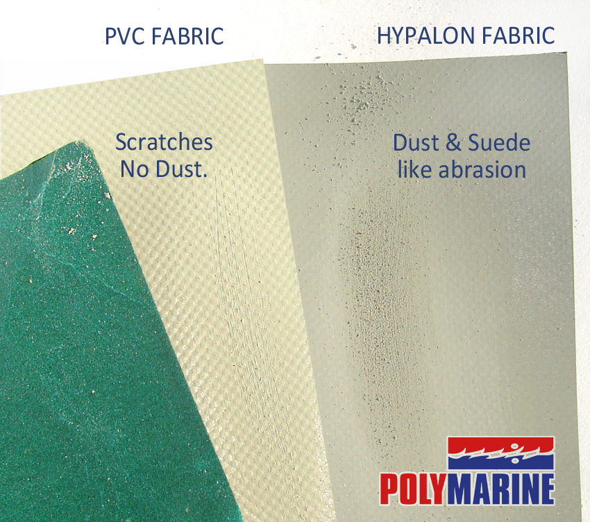 Pvc Or Hypalon Polymarine Paints Adhesives Parts