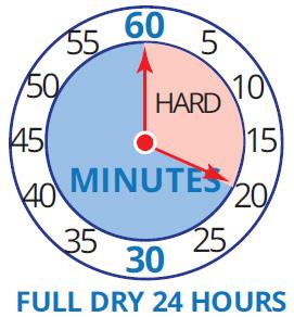 hypalon-timer